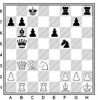 ajedrez-problema-ejercicio-0502