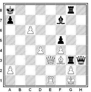 ajedrez-problema-ejercicio-0503