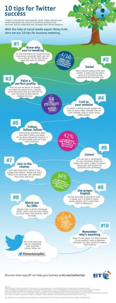 10+ Consejos para Tener Éxito en Twitter [INFOGRAFÍA] 2