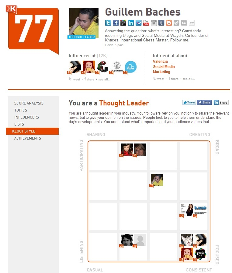 Thought Leader 1