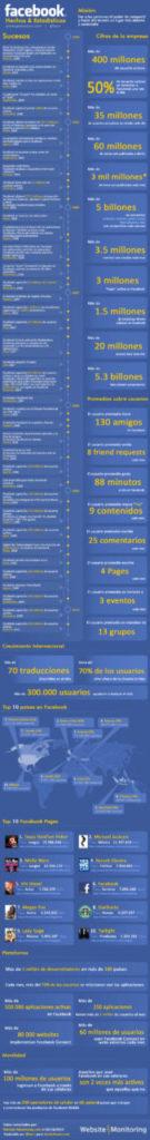 Cuanta gente hay en Facebook [Infografía] 8
