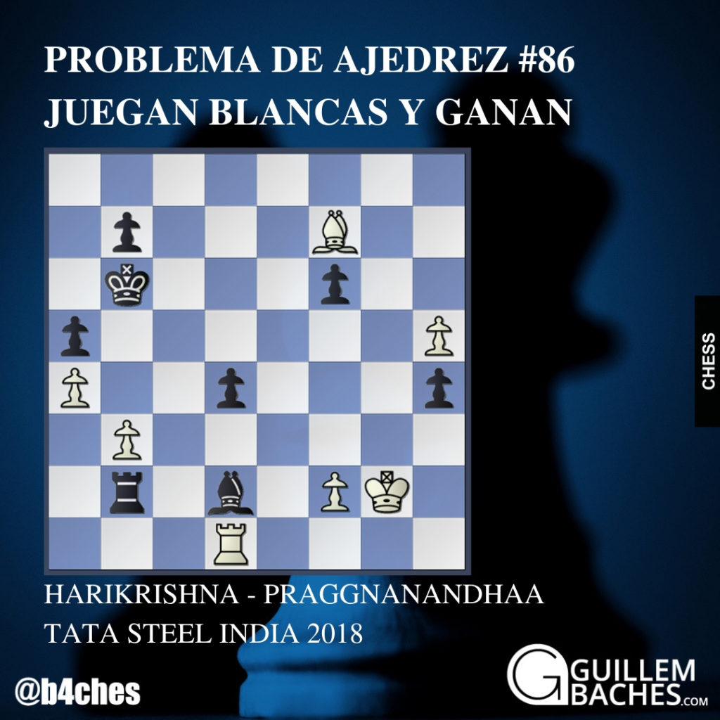 PROBLEMA DE AJEDREZ #86. JUEGAN BLANCAS Y GANAN. HARIKRISHNA - PRAGGNANANDHAA 5