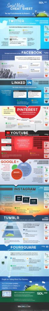 10+ Redes Sociales para Hacer Negocios en Internet 2